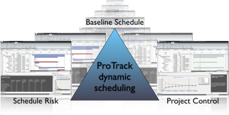 dynamic scheduling triangle